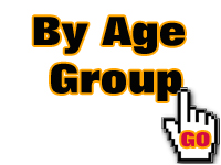 Tricks By Age Group